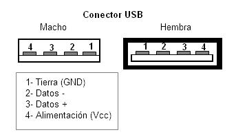 Kvm Ii Conmuntador Ubs Casero Y Barato 2 Pcs En Un Monitoron Micro Usb Connector Pinout