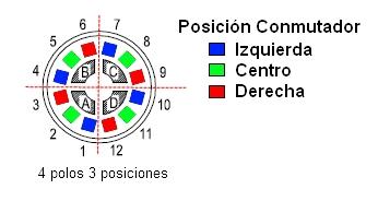 esquema_conmutador