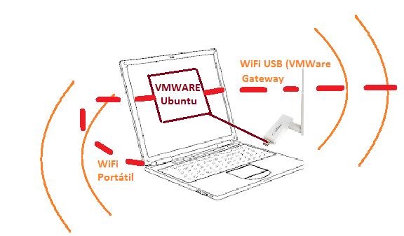 Puerta enlace subnet VM